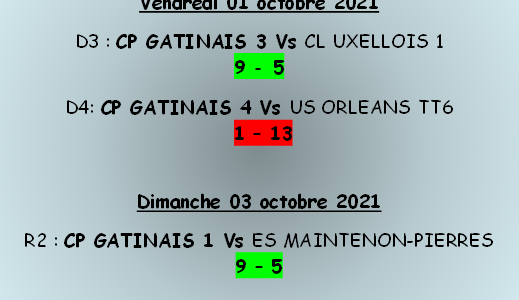 Championnat séniors J2